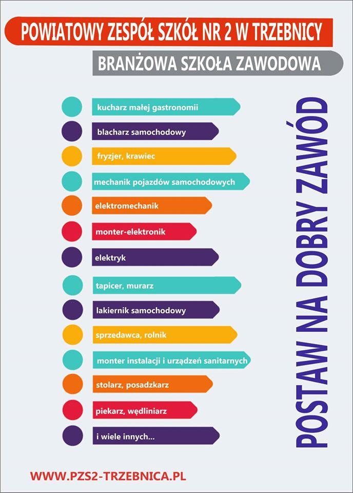 Oferta edukacyjna 2020